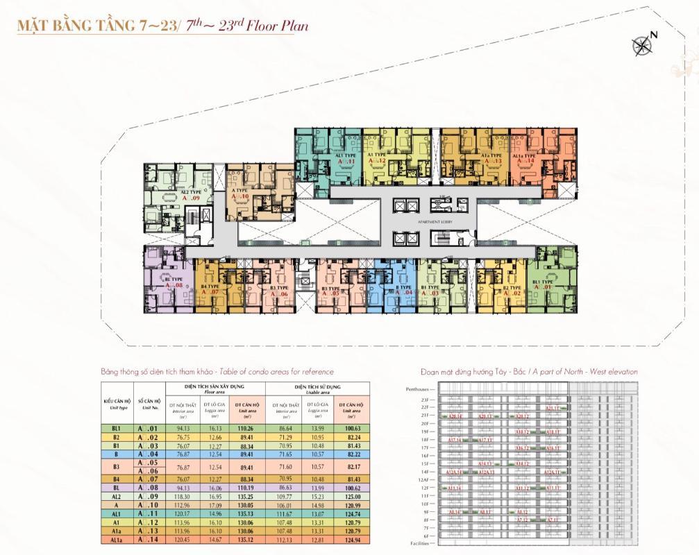 MB tầng M5 The Grande Midtown  Cho thuê căn hộ Phú Mỹ Hưng Midtown 2PN, diện tích 89m2, đầy đủ nội thất, hướng ban công Đông Nam