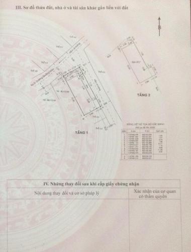 Nhà phố Dương Quảng Hàm, Gò Vấp Nhà phố 2 mặt hẻm Quận Gò Vấp có sổ hồng riêng, khu dân cư an ninh.