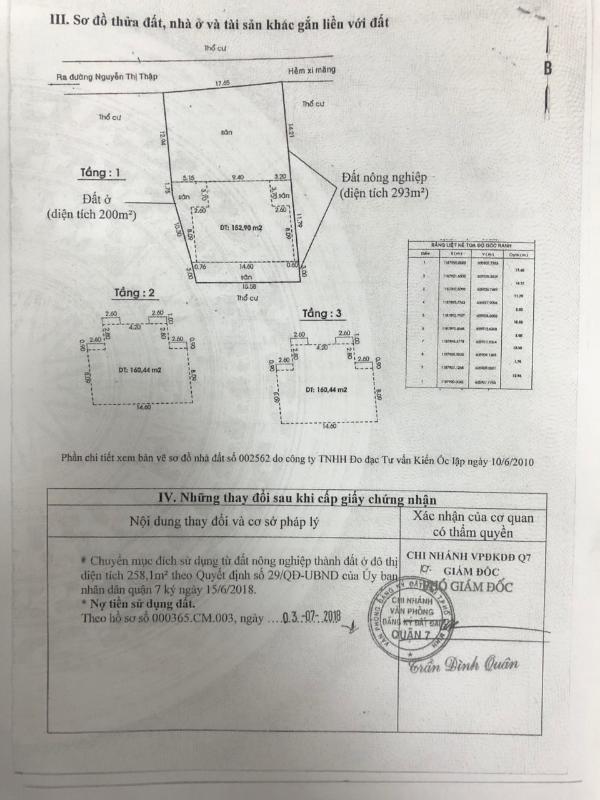 z1323724886304_3293b71f7f4ced6da334dcb27a73e47d Bán biệt thự 8PN đường Nguyễn Văn Linh Q7, diện tích đất 493m2, đầy đủ nội thất, thiết kế sang trọng