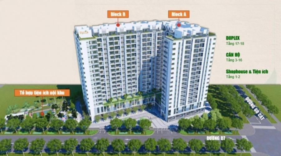 phối cảnh căn hộ Ricca quận 9 Căn hộ tầng 10 dự án Ricca nội thất cơ bản
