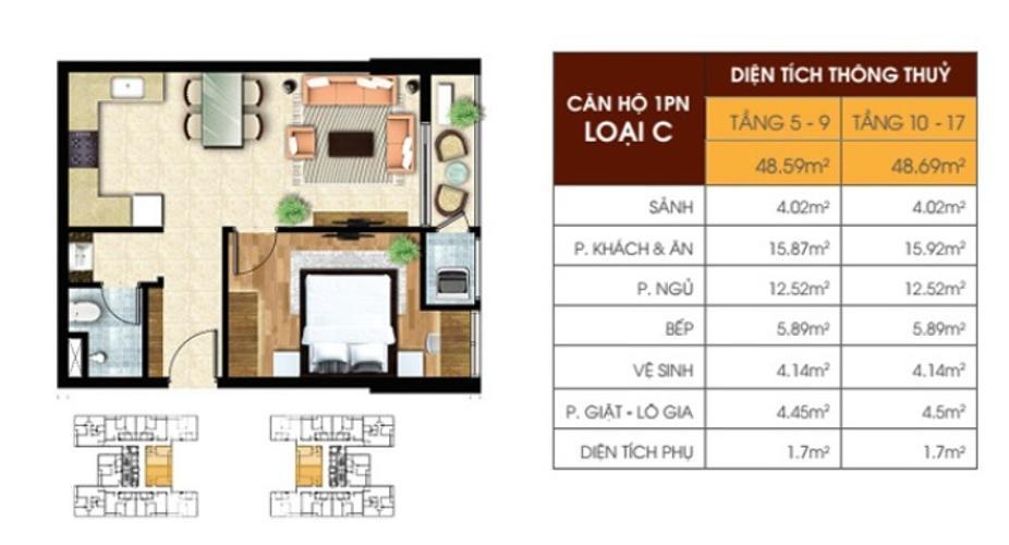 Bán căn hộ 1 phòng ngủ Jamona Heights, tầng cao, nội thất cơ bản, view nội khu và thành phố.