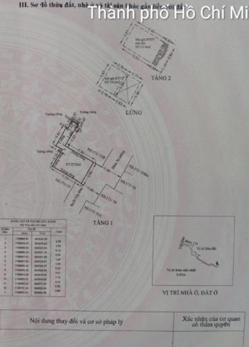Bản vẽ nhà phố Tôn Đản, Quận 4 Nhà phố quận 4 rộng 27.3m2, sổ hồng riêng, nội thất cơ bản.