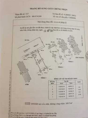 Nhà phố đường số 7, Bình Khánh quận 2 Nhà phố hẻm xe hơi quận 2, diện tích 5m x16m, thuận tiện di chuyển