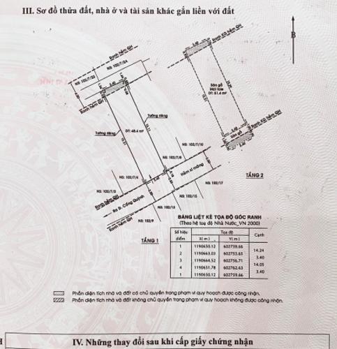 Thông tin nhà phố Nhà phố hướng Đông Nam diện tích đất 3mx 14m, hẻm xe máy.