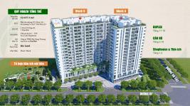 """Quận 9 sắp """"đón"""" thêm nguồn cung mới 550 căn hộ từ dự án The Ricca"""
