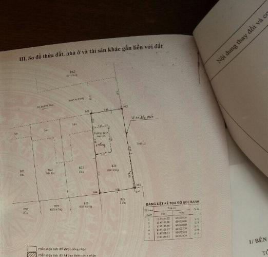 Thông tin đất nền  Đất nền Bình Thạnh diện tích 99.2m2, cách đường Phạm Văn Đồng 200m.