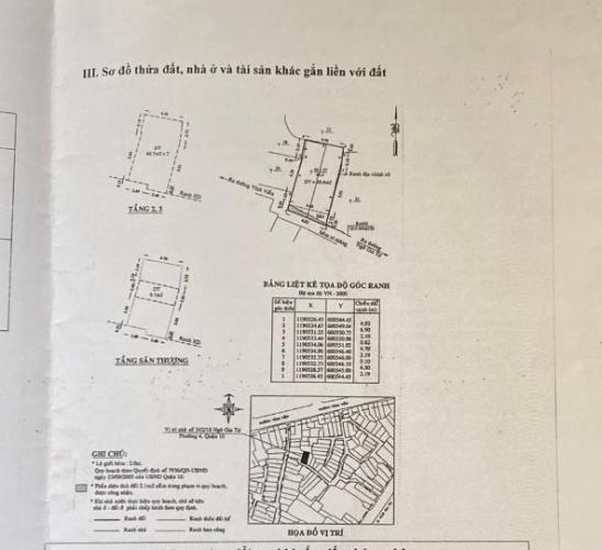 Thông tin nhà phố Nhà phố mặt tiền diện tích 5mx10m, thuận tiện kinh doanh.