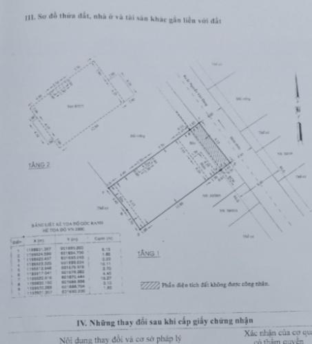 Bản vẽ nhà phố Quận Gò Vấp Nhà phố thiết kế hiện đại với 2 tầng kiên cố, diện tích 132.7m2.