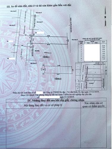 Thông tin nhà phố Nhà phố Quận 7 hướng Tây kết cấu 1 trệt 1 lầu, hẻm xe hơi rộng.