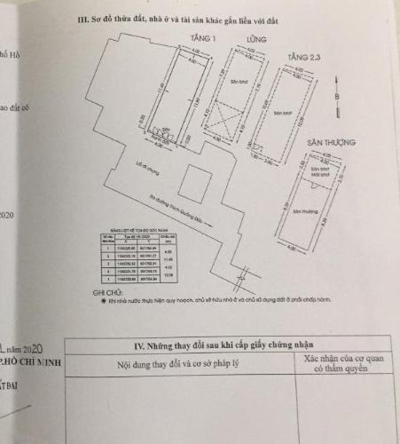 Thông tin bản vẽ nhà phố Nhà phố hướng cửa Tây Nam hẻm xe máy, khu dân cư tri thức.