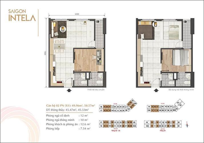 Layout căn hộ Saigon Intela, Bình Chánh Căn hộ tầng cao Saigon Intale đầy đủ nội thất tiện nghi, hướng Nam.