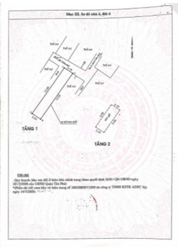 Thông tin nhà phố Nhà phố Tân Phú hướng Đông Bắc diện tích đất 2.2mx12m, hẻm xe máy.