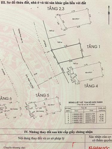 bản vẽ Nhà phố hướng Đông Nam mặt tiền, diện tích sử dụng 432m2.