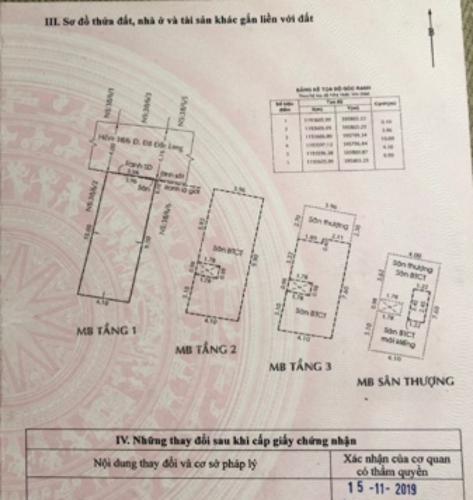 Bản vẻ nhà phố Quận Tân Phú Nhà phố hướng Bắc diện tích sử dụng 148.5m2, đầy đủ nội thất.