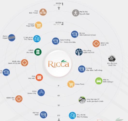 tiện ích căn hộ Ricca Căn hộ Ricca nội thất cơ bản, thiết kế hiện đại, ban công thoáng mát.