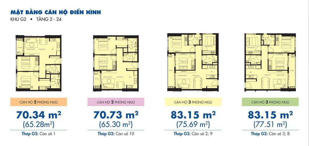 Mặt bằng căn hộ Căn hộ Sunrise Riverside tầng 20 diện tích 70.34m2, đầy đủ nội thất.